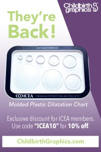 Molded Plastic Dilation Chart
